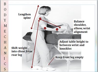 Tip #1Body Mechanics  for Massage Therapists/Bodyworkers